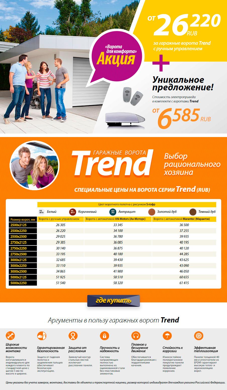 vorota_trend